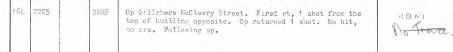 Observation Post McCleery Street October 1971
